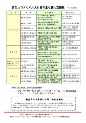 新型コロナウイルス感染症対策チーム・ニュースNO7uru
