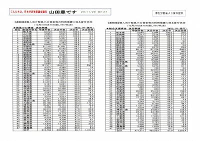 20201129こんにちは山田豊ですNO127裏